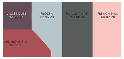 Trendfarver 2017 detaljerne